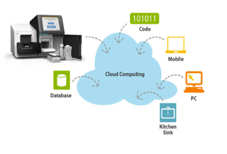 NGS sequencing is revolutionising how the cloud is being used for the life sciences