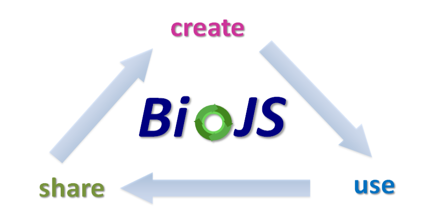 BioJS_collection_image