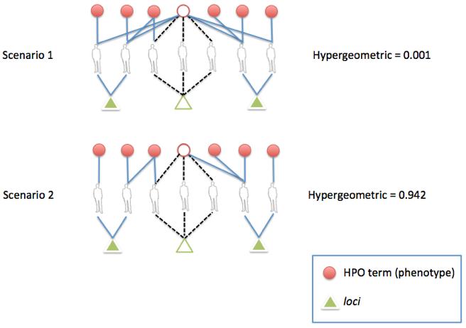 fig3-geneticscore